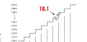 diagram 18_1
